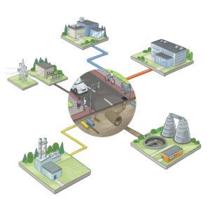 Illustration einer EVU Infrastruktur